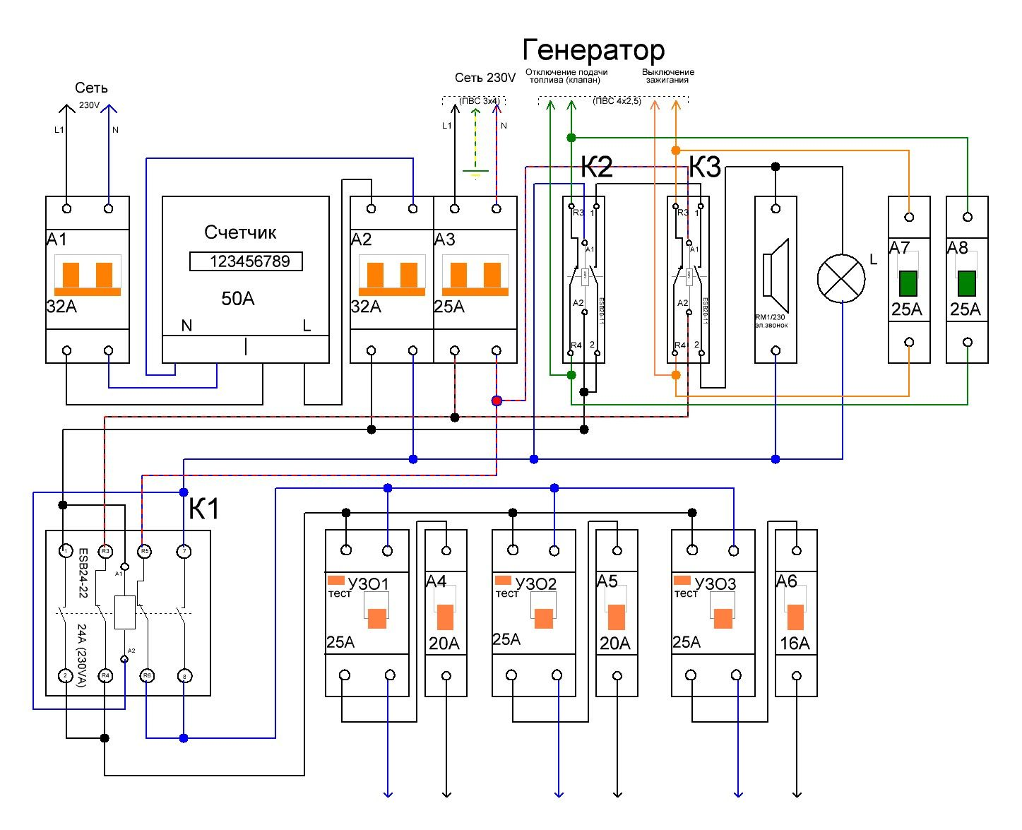 Автозапуск генератора при отключении электричества