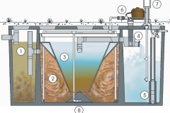 kanal05 Схема устройства готового септика (принцип работы)