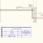 Схема водоснабжения из абиссинского колодца
