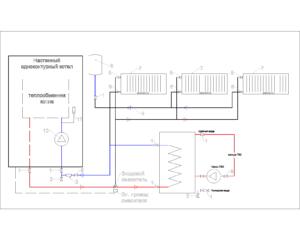 Работа системы отопления с бойлером косвенного нагрева. В данный момент идёт нагрев бойлера. Системы отопления не работает.