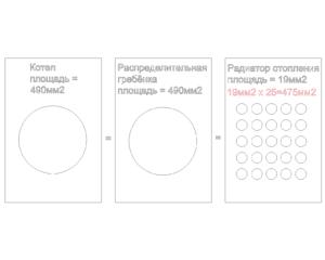 Сравнение проходных диаметров системы отопления.